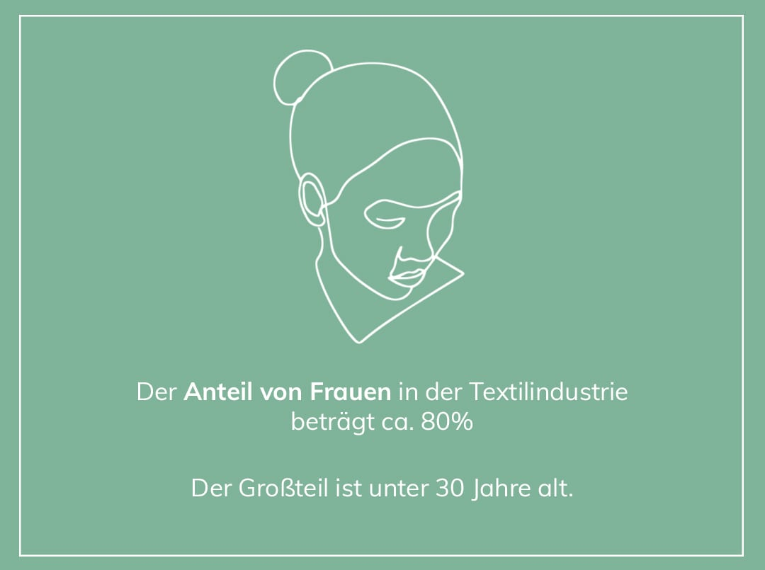 Frauenanteil_Fast_Fashion_Industrie